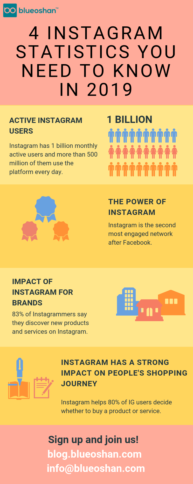 4 Instagram statistics you need to know in 2019